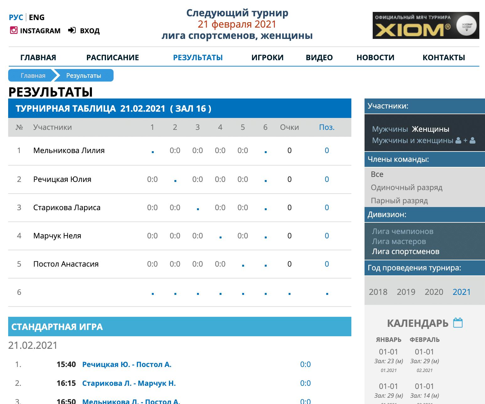 Статистика на сайте  Настольный теннис TT Cup (ТТ Кап Украина)