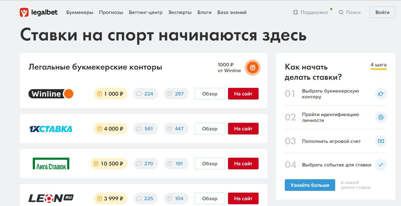 Отзывы о прогнозах от Legalbet.ru