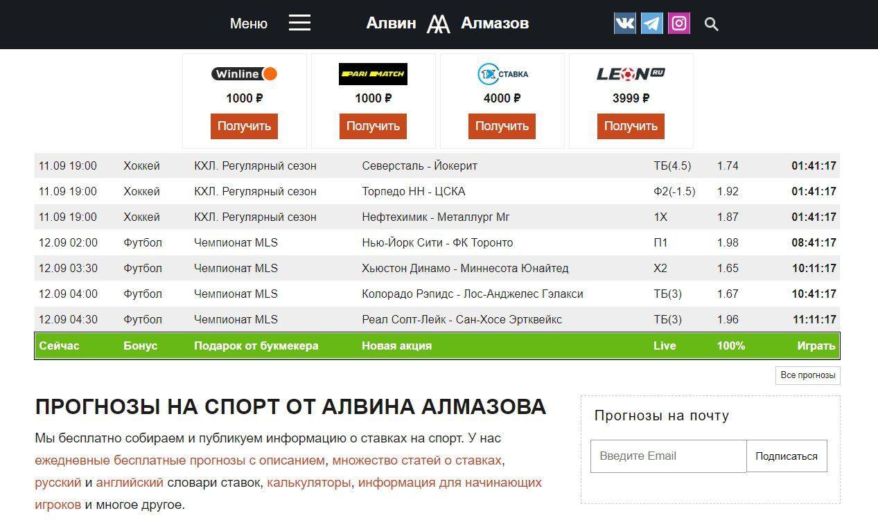 Отзывы о прогнозах от Alvin Almazov
