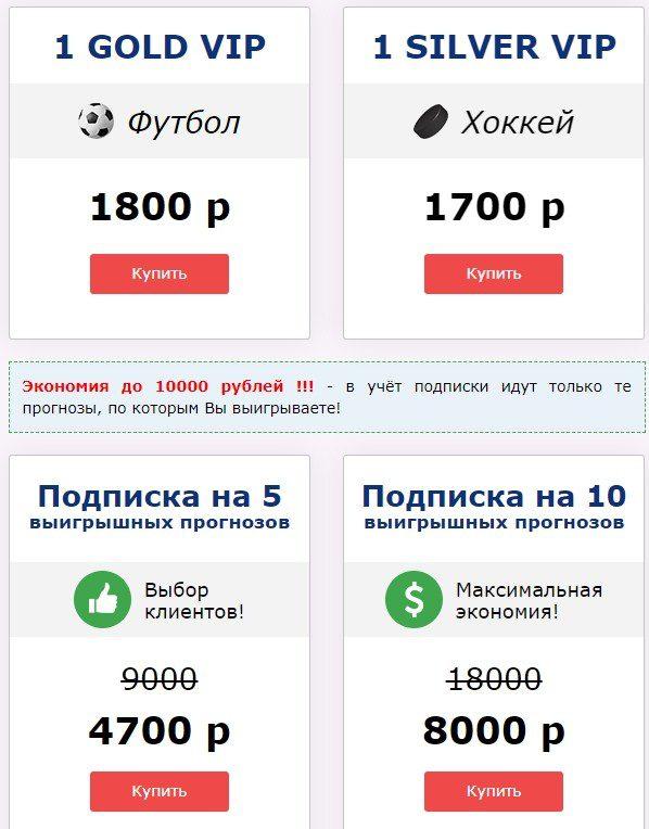 Цены за подписку на каппера Стронгбет