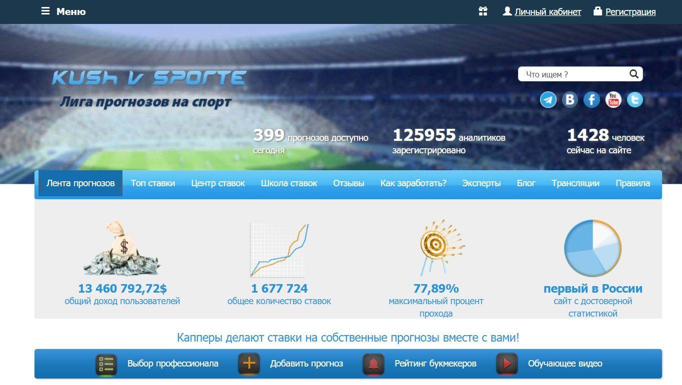Прогнозы на спорт от Kushvsporte.ru