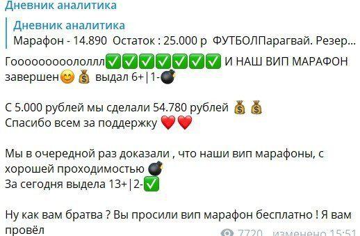 Коэффициенты прогнозов в Телеграмме Дневник аналитика ру