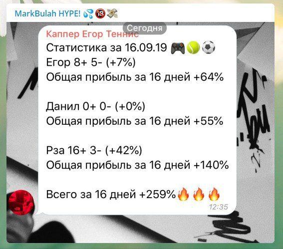 Статистика ставок от каппера Mark Bulah Bet (Марк Булах)