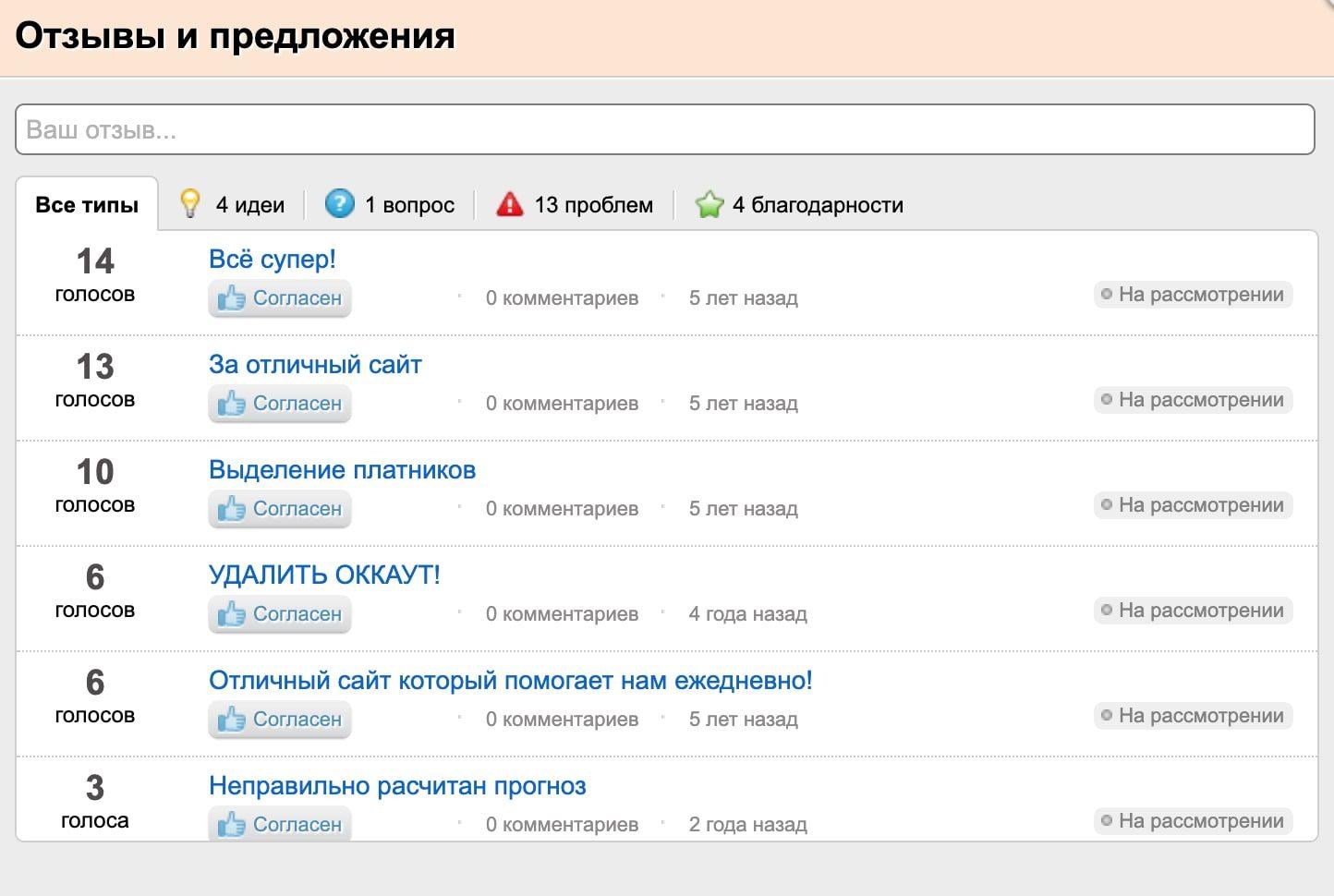 Отзывы о сайте www Prognozist ru