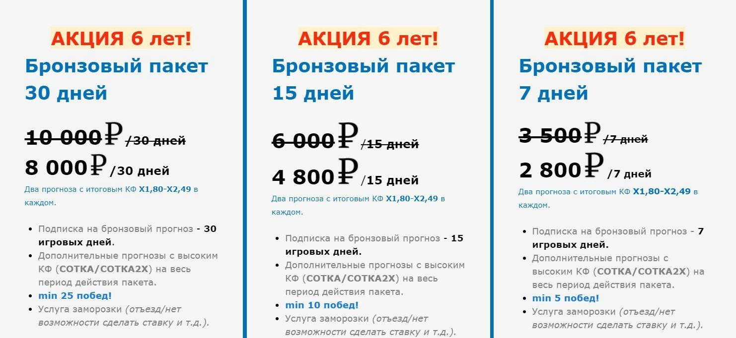 Цены за подписку на каппера Stavka-Prognoz.ru