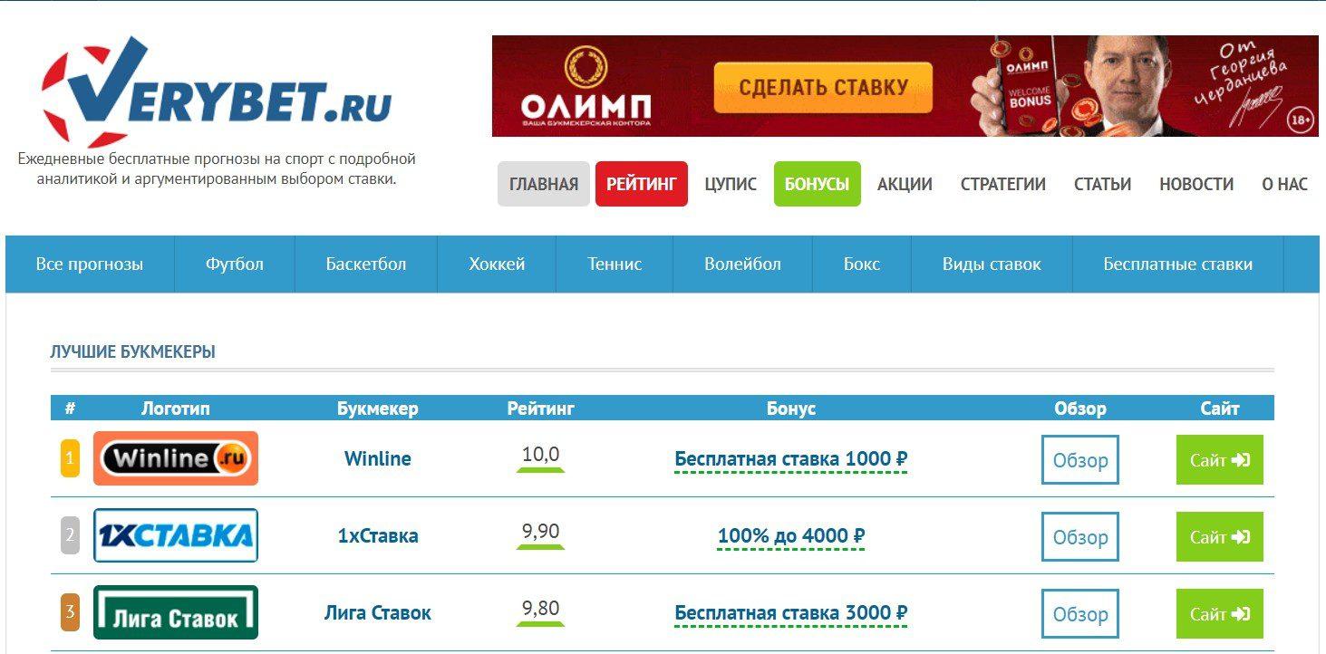 Главная страница сайта https Verybet ru (Верибет)