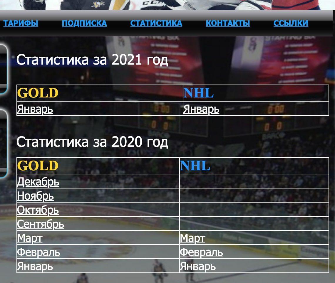 Статистика прогнозов на сайте Хоккей Мани