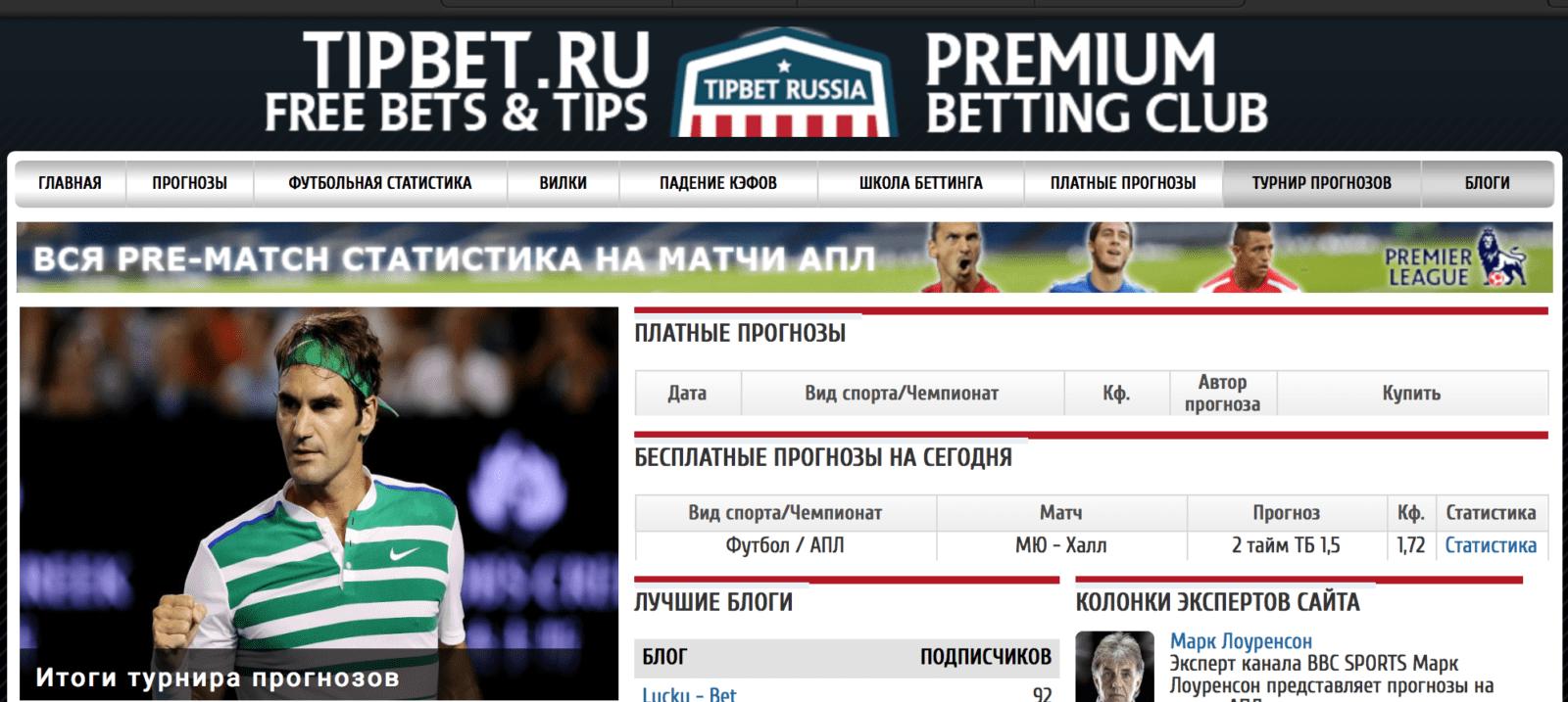 Отзывы о проекте TipBet.ru (ТипБет.ру)