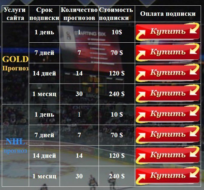 Ценовая политика сайта Хоккей Мани