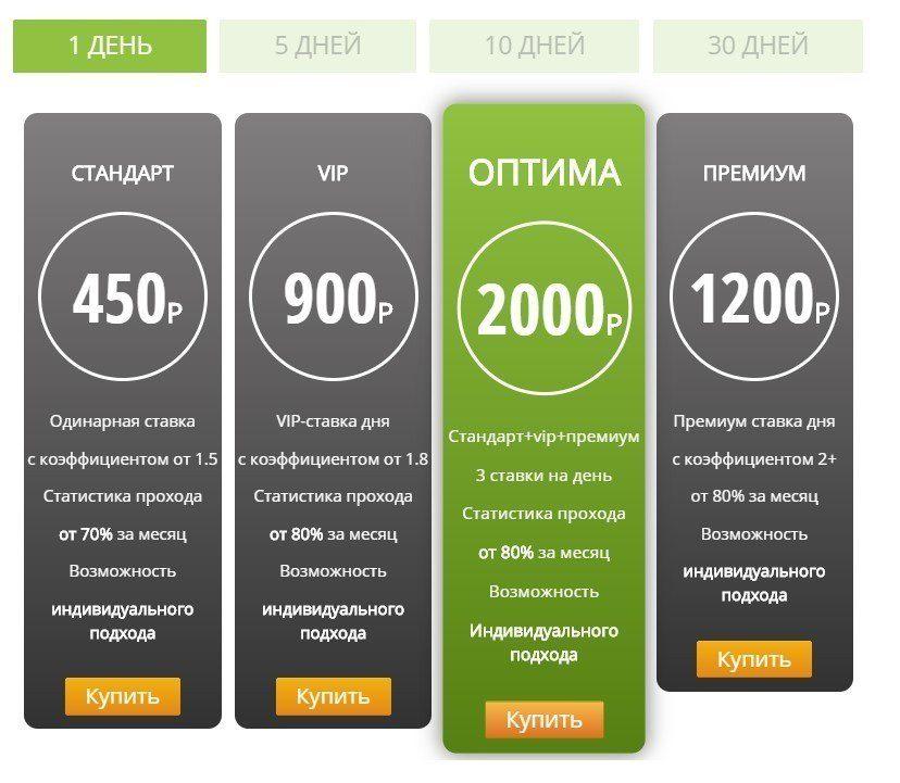 Ценовая политика сайта ApeBet ru