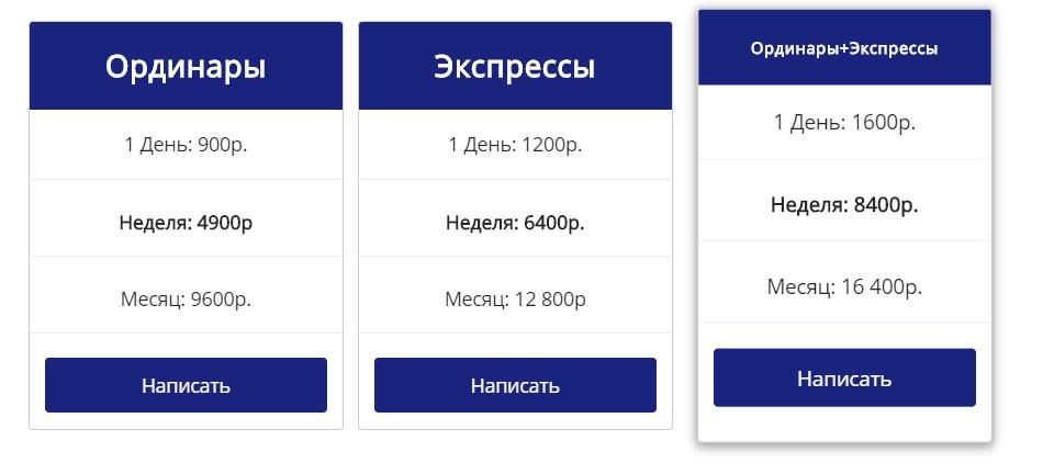 Цены за подписку на каппера PowerBet.Info