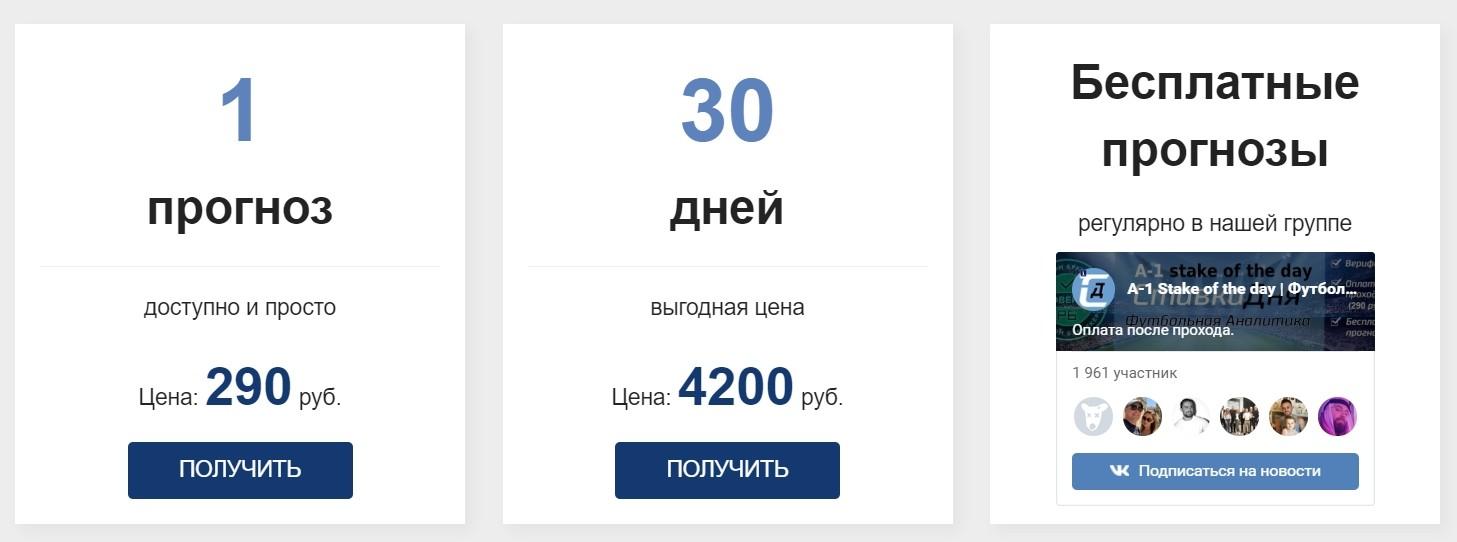 Цены за подписку на сайт Stavka-Dnya.ru