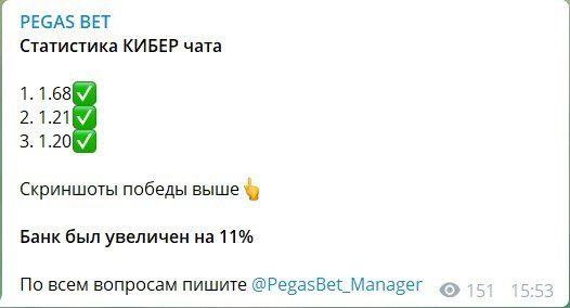 Статистика канала Pegas Bet (Пегас Бет)