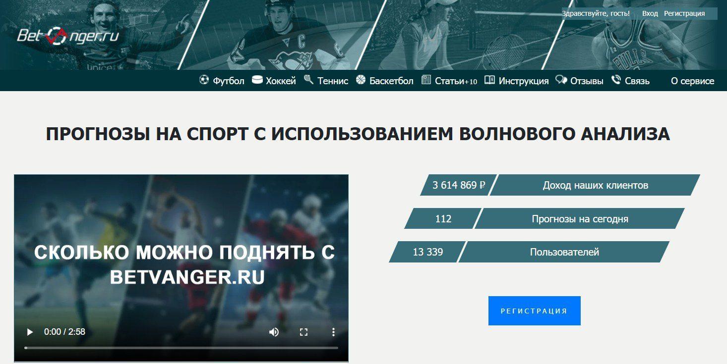 Отзывы о Betvanger.ru (Бетвангер)