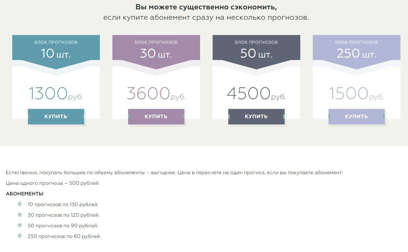 Цены за подписку на каппера ASB Predictions
