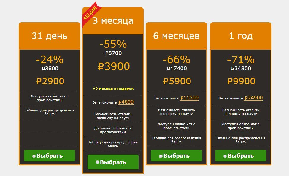 Цены за подписку на каппера Betbol.ru