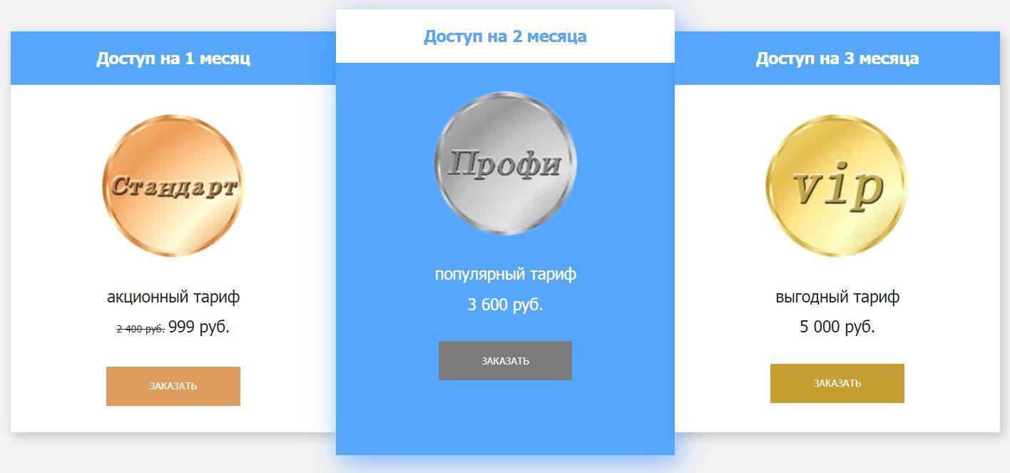 Цены за подписку на каппера Betvanger.ru