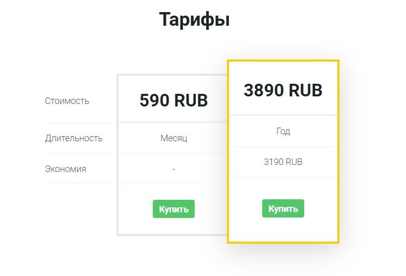 Цены за подписку на каппера Dotennis.ru