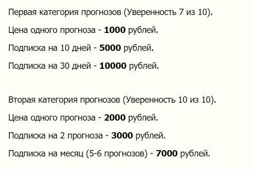 Цены за подписку на каппера Tennisprognoz
