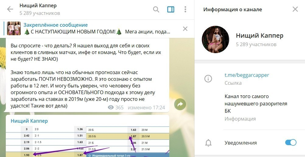 Телеграм канал каппера Нищий Каппер (Василий Винокуров)