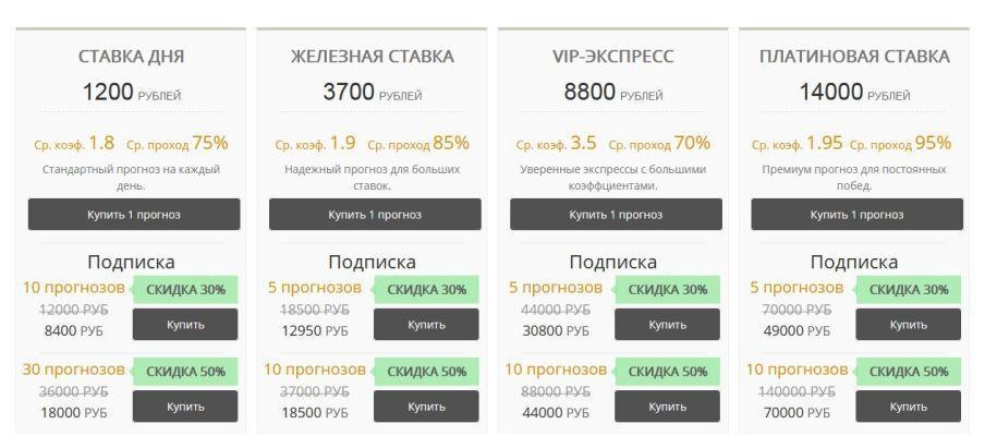 Расценки на сайте Твинбет.ру