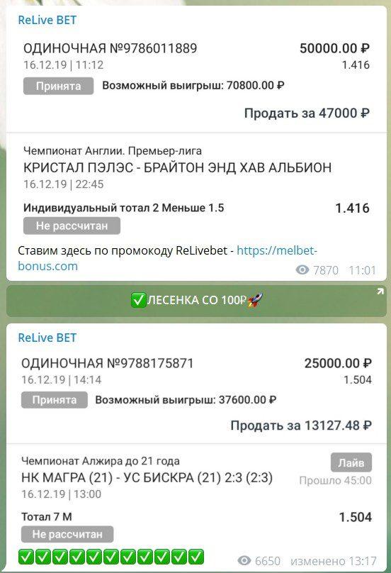Коэффициенты и статистика в Telegram