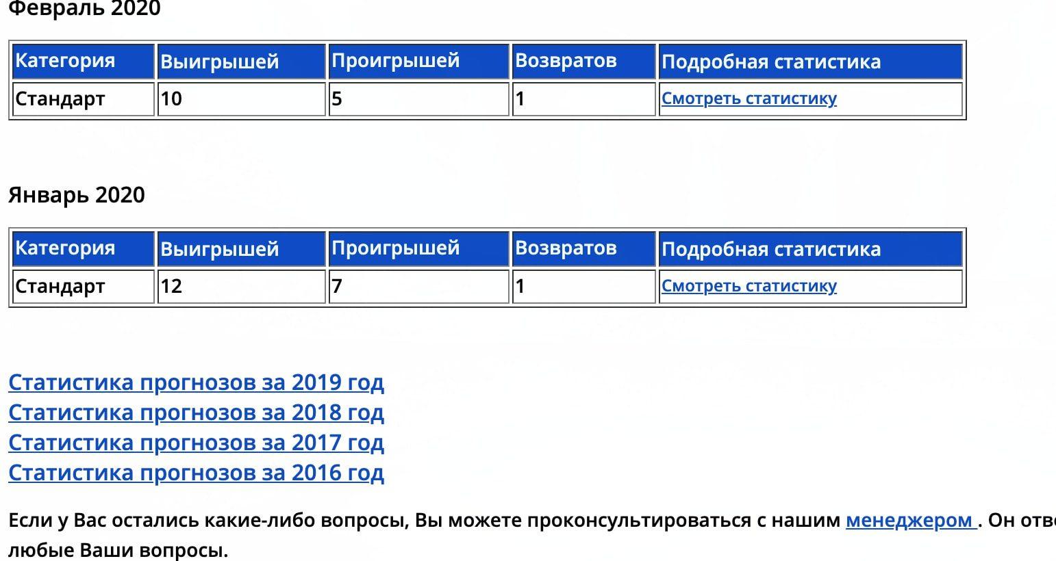 Статистика сайта https Streambet.ru (Стрим Бет)
