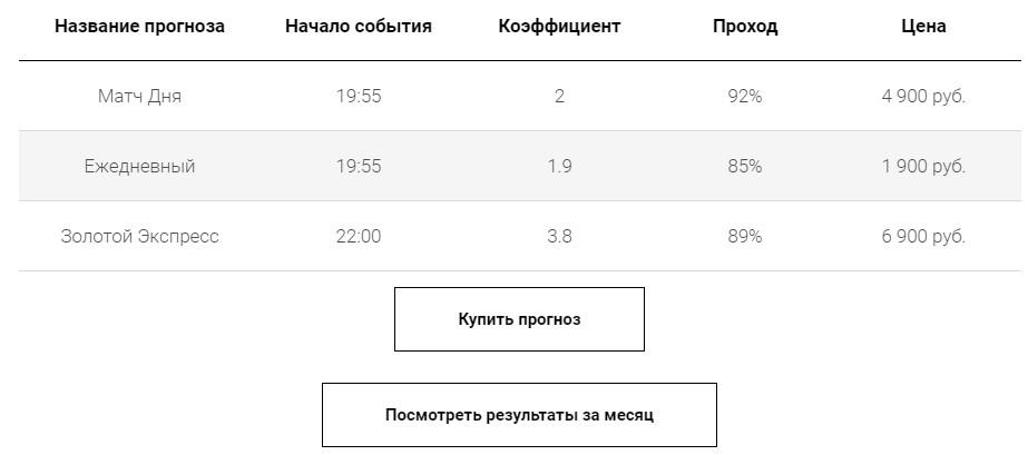 Цены за подписку на каппера Ефима Орлова