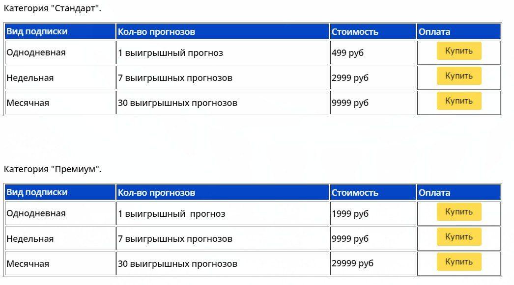 Цены за подписку на каппера
