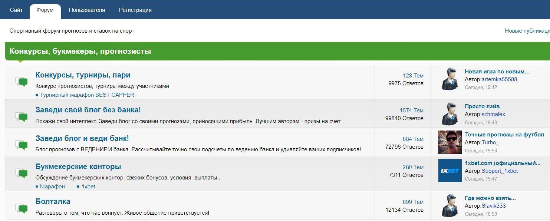 Форум на сайте Впрогнозе ру (Vprognoze ru)
