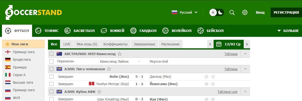 Различные виды спорта на www soccerstand com ru (Соккерстенд ру)