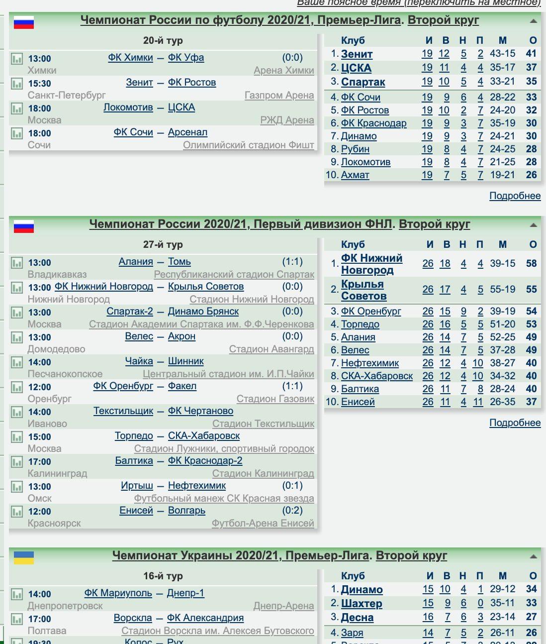 Матчи на сайте www Wildstat ru (Вильдстат ру)
