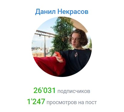 Телеграм канал каппера Данила Некрасова