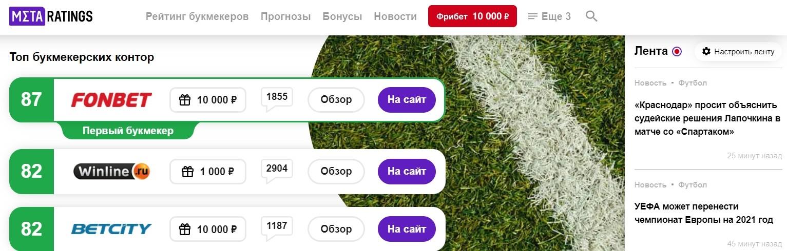 Отзывы о ресурсе Metaratings.ru