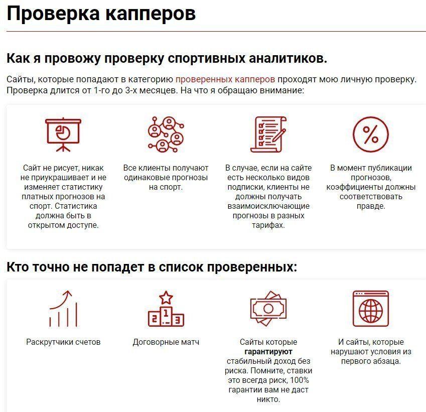 Проверка капперов на сайте Kaper.pro (Каперпро)