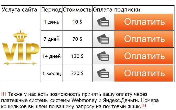 Стоимость прогнозов на сайте Bet-prognoz.ru