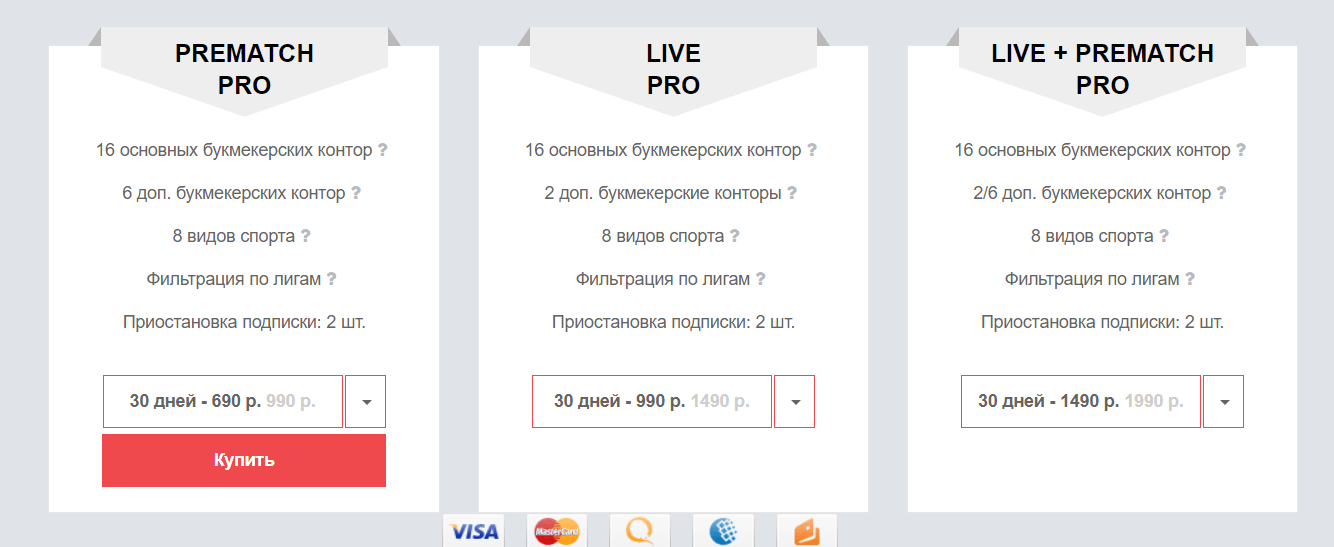 Тарифы на сканер вилок 3бет.про