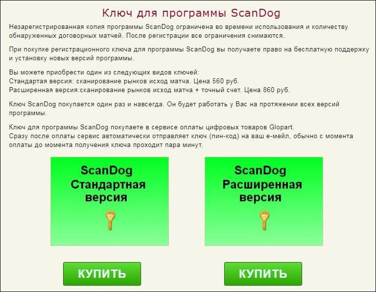 Ценовая политика сайта Skandog.ru (Скан Дог)
