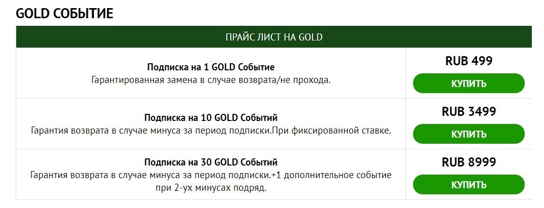 Стоимость платных подписок от BetSky.ru
