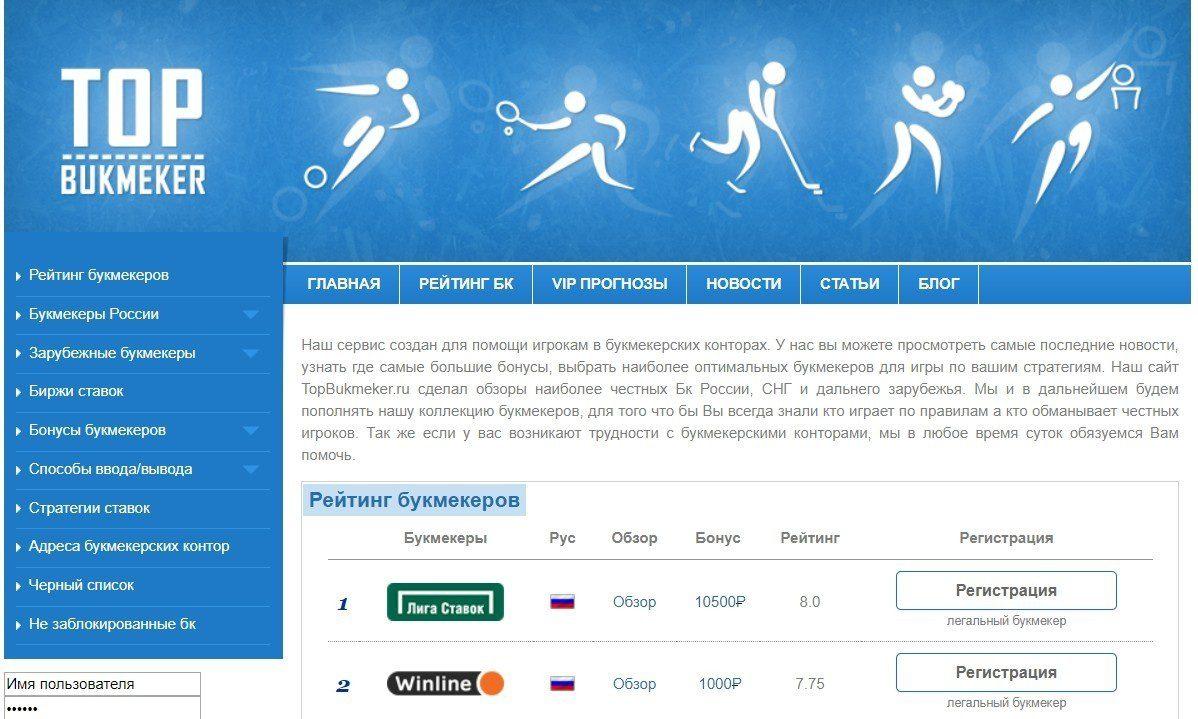 Отзывы о прогнозах от topbukmeker.ru
