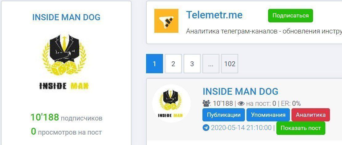 Отзывы о Inside Man Dog в Телеграмме
