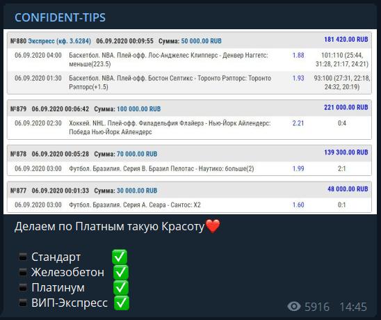 Отчеты Confident-Tips ( Конфидент Типс )