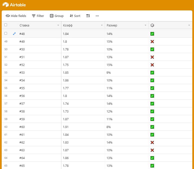 main predictions статистика